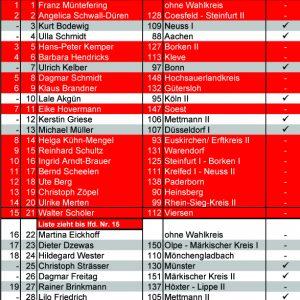 Landesliste der NRWSPD